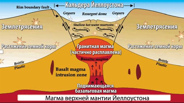 super-volcano w