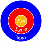 3-duh-dusha-telo.png